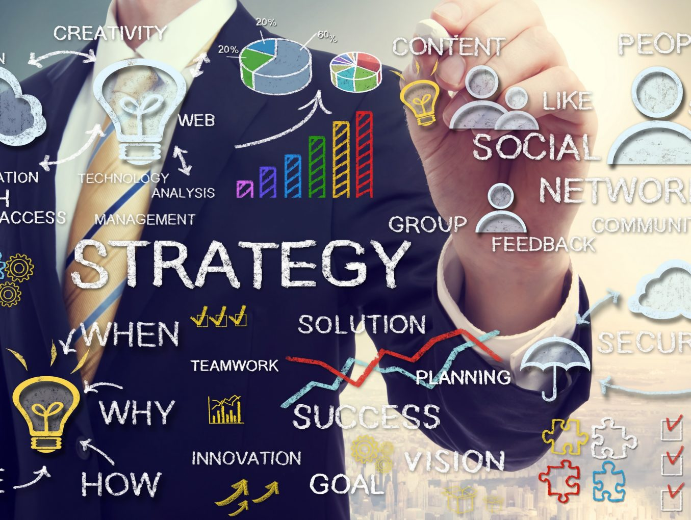 Captivating Business Strategy Development
